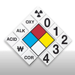 NFPA Signs and Labels