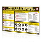 "GHS Spanish Wall Chart, 24""W x 36""H"