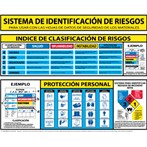Hazardous Material Poster, Spanish