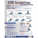 CPR Guidelines Safety Poster
