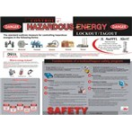 Hazardous Energy Safety Poster