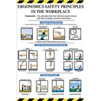 Ergonomics Safety Principles Poster